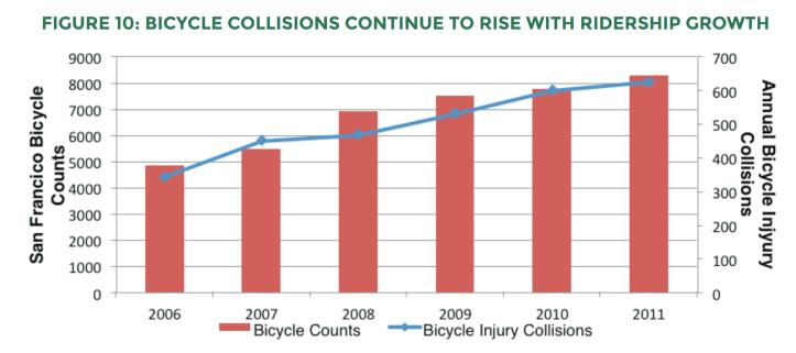 bikecollisionskeeppace