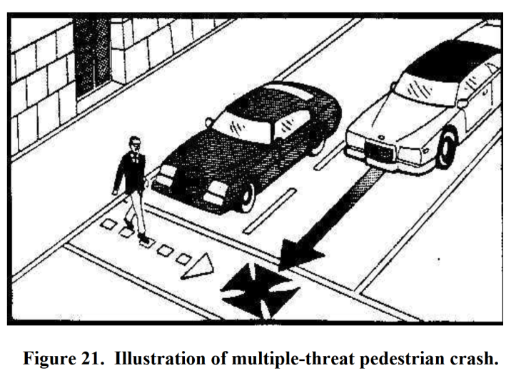 crosswalkstudygraphic