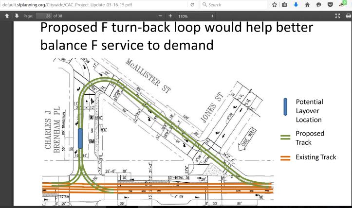 newf-lineturnbackloop