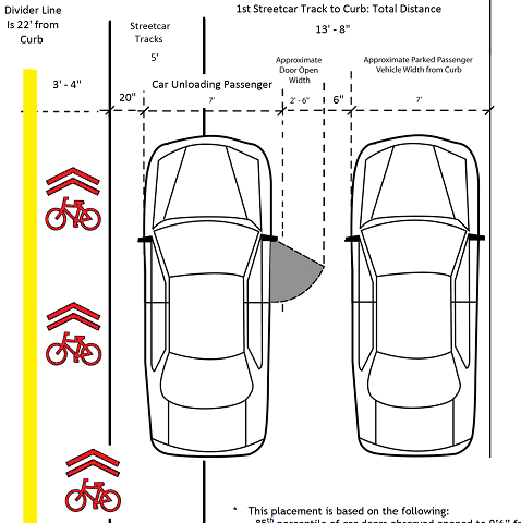 Diagram Of An Engineered Bike Trap On 17th St