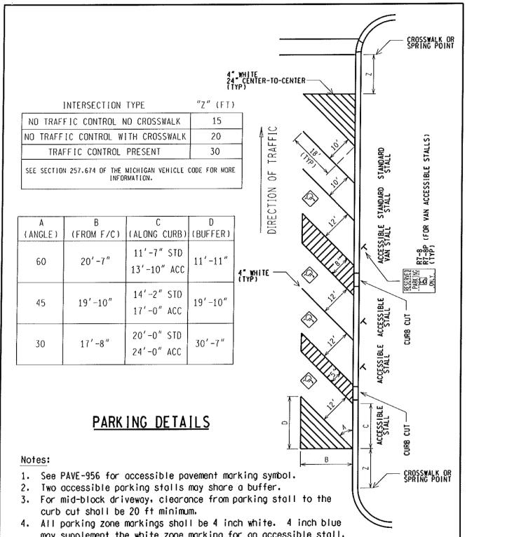 wiggle-angledparkingdiagram