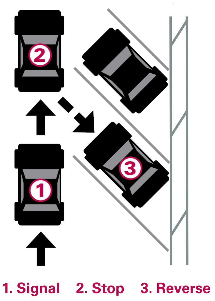 wiggle-reverseparking-sfmta