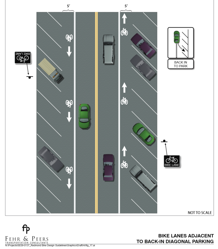 01-fehrandpeersback-in-angle-parking-bike-lane